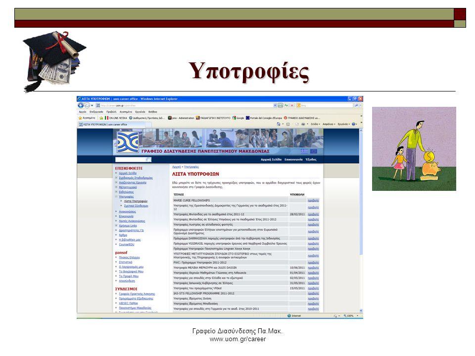 Γραφείο Διασύνδεσης Πα.Μακ. www.uom.gr/career Υποτροφίες