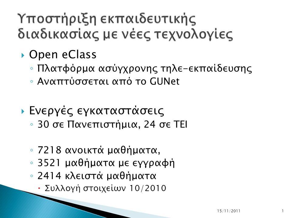  Open eClass ◦ Πλατφόρμα ασύγχρονης τηλε-εκπαίδευσης ◦ Αναπτύσσεται από το GUNet  Ενεργές εγκαταστάσεις ◦ 30 σε Πανεπιστήμια, 24 σε ΤΕΙ ◦ 7218 ανοικτά μαθήματα, ◦ 3521 μαθήματα με εγγραφή ◦ 2414 κλειστά μαθήματα  Συλλογή στοιχείων 10/2010 15/11/20111