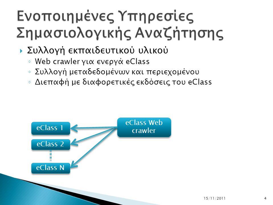  Συλλογή εκπαιδευτικού υλικού ◦ Web crawler για ενεργά eClass ◦ Συλλογή μεταδεδομένων και περιεχομένου ◦ Διεπαφή με διαφορετικές εκδόσεις του eClass 15/11/20114 eClass Ν eClass 2 eClass 1 eClass Web crawler