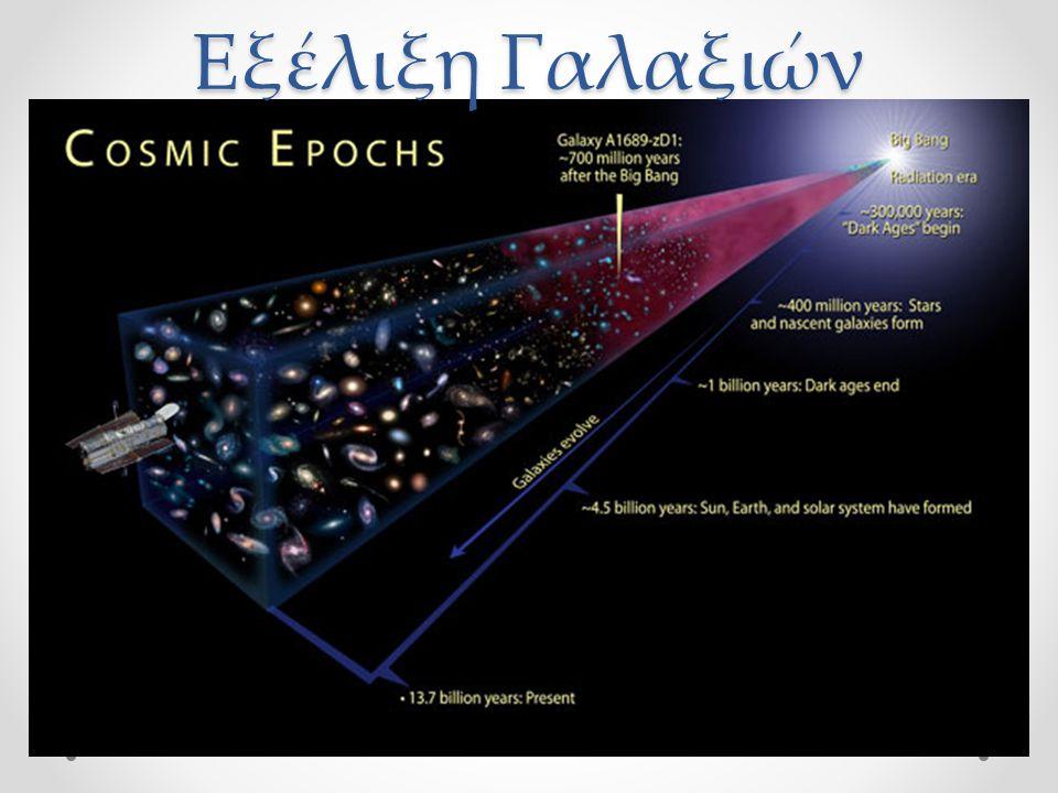 Εξέλιξη Γαλαξιών