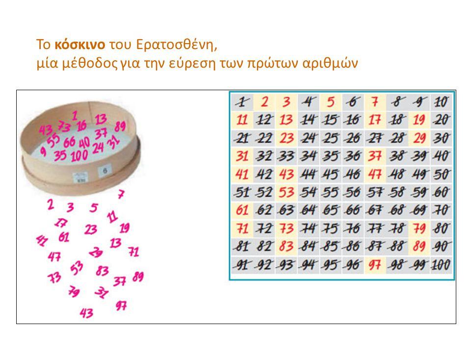 Το κόσκινο του Ερατοσθένη, μία μέθοδος για την εύρεση των πρώτων αριθμών