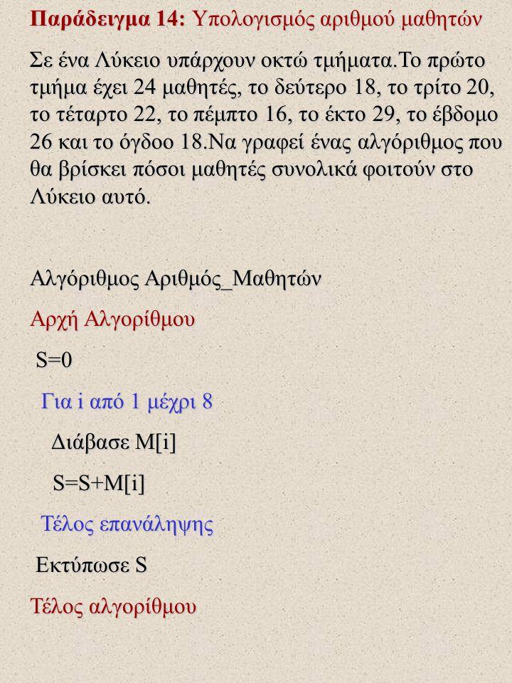 Παράδειγμα 14: Υπολογισμός αριθμού μαθητών Αλγόριθμος Αριθμός_Μαθητών Αρχή Αλγορίθμου S=0 S=0 Για i από 1 μέχρι 8 Για i από 1 μέχρι 8 Διάβασε Μ[i] Διάβασε Μ[i] S=S+M[i] S=S+M[i] Τέλος επανάληψης Τέλος επανάληψης Εκτύπωσε S Εκτύπωσε S Τέλος αλγορίθμου