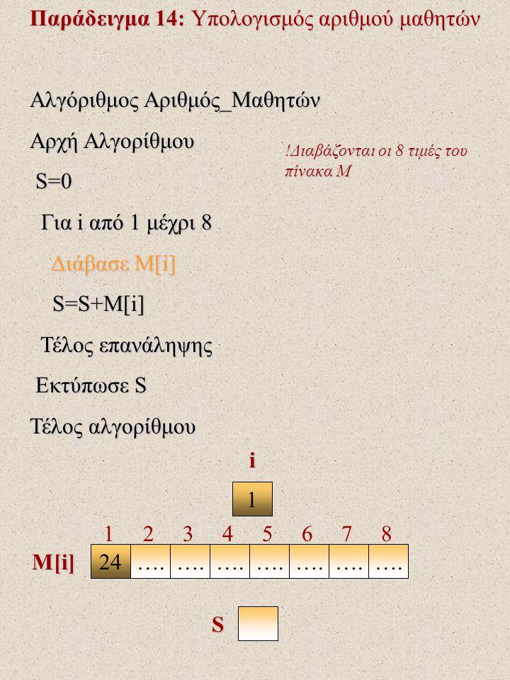 Παράδειγμα 14: Υπολογισμός αριθμού μαθητών Αλγόριθμος Αριθμός_Μαθητών Αρχή Αλγορίθμου S=0 S=0 Για i από 1 μέχρι 8 Για i από 1 μέχρι 8 Διάβασε Μ[i] Διάβασε Μ[i] S=S+M[i] S=S+M[i] Τέλος επανάληψης Τέλος επανάληψης Εκτύπωσε S Τέλος αλγορίθμου 1 24….