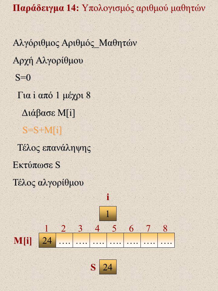 Παράδειγμα 14: Υπολογισμός αριθμού μαθητών Αλγόριθμος Αριθμός_Μαθητών Αρχή Αλγορίθμου S=0 S=0 Για i από 1 μέχρι 8 Για i από 1 μέχρι 8 Διάβασε Μ[i] Διάβασε Μ[i] S=S+M[i] S=S+M[i] Τέλος επανάληψης Τέλος επανάληψης Εκτύπωσε S Εκτύπωσε S Τέλος αλγορίθμου 2 24….
