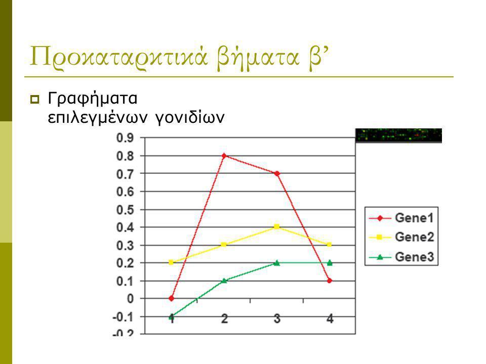 Προκαταρκτικά βήματα ανάλυσης α'  Υπολογισμός για κάθε γραμμή και κάθε στήλη της μέσης τιμής και της διασποράς.  Μέσες τιμές Ποια γονίδια έχουν εκφρ