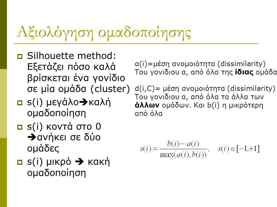 Ομαδοποίηση k-means Σκοπός: εύρεση των κέντρων των ομάδων. k ομάδες Μέθοδος: ελαχιστοποίηση του σφάλματος, E