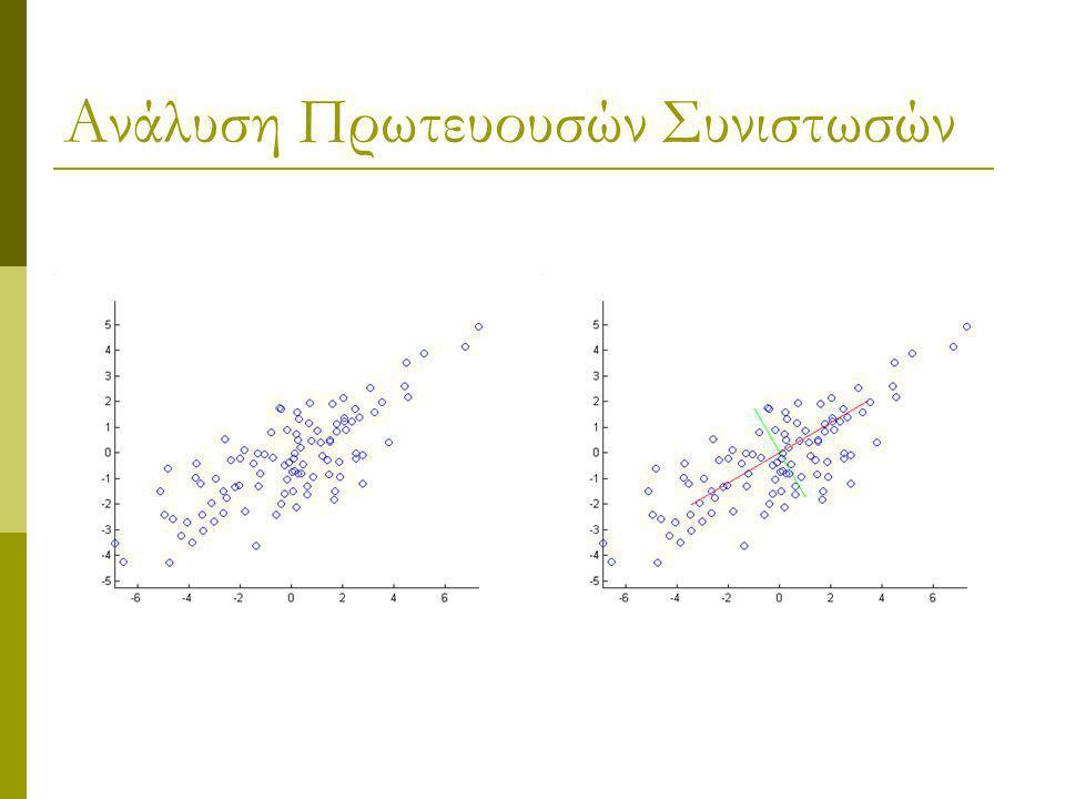 Μείωση Διαστάσεων  Έχοντας δεδομένα πολλών διαστάσεων, μείωσε τις διαστάσεις με το ελάχιστο δυνατό σφάλμα  Μέθοδος Πρωτευουσών Συνιστωσών (Principal