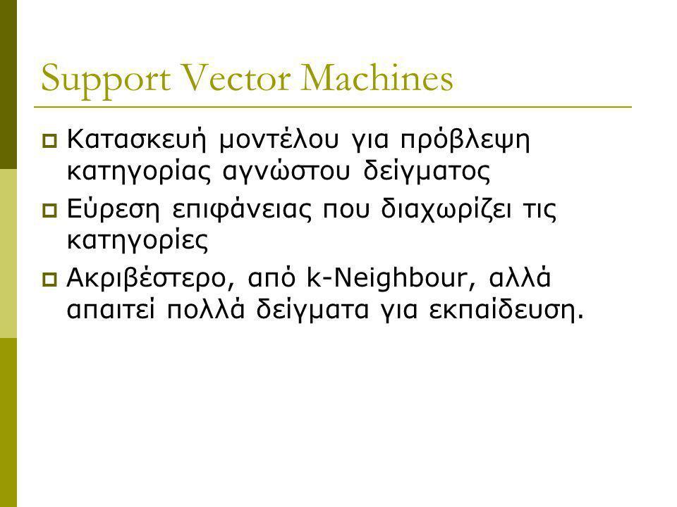 K-Nearest Neighbour  Δοσμένων δειγμάτων γνωστών κατηγοριών  Βρές κατηγορία αγνώστου δείγματος  Αλγόριθμος: Βρες τα k-κοντινότερα δείγματα  Η κατηγ
