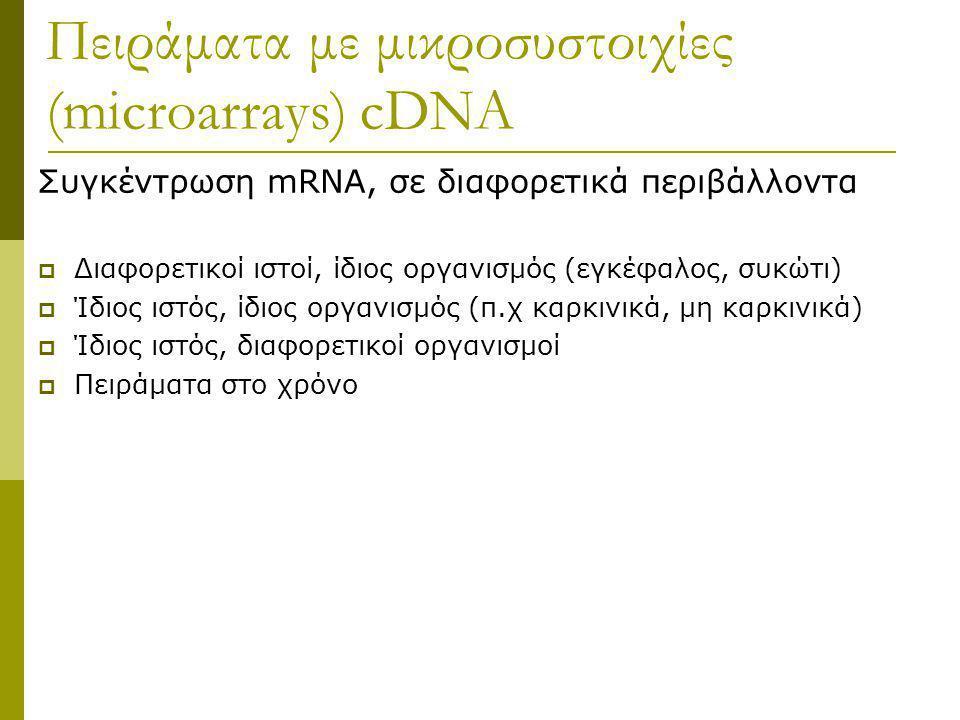 Ομαδοποίηση k-means Σκοπός: εύρεση των κέντρων των ομάδων.
