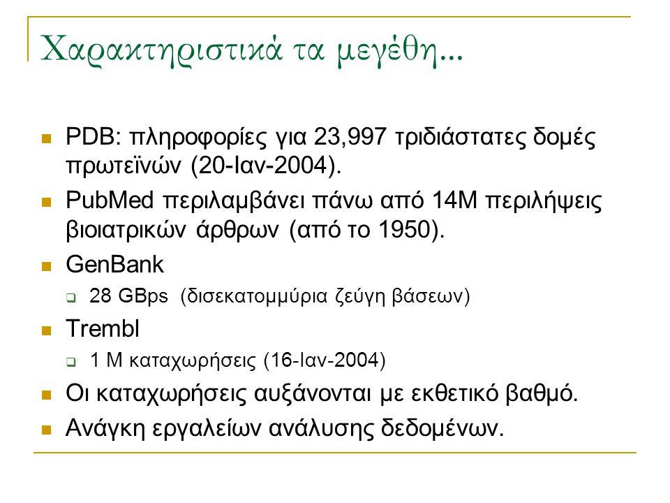 Χαρακτηριστικά τα μεγέθη... PDB: πληροφορίες για 23,997 τριδιάστατες δομές πρωτεϊνών (20-Ιαν-2004). PubMed περιλαμβάνει πάνω από 14M περιλήψεις βιοιατ