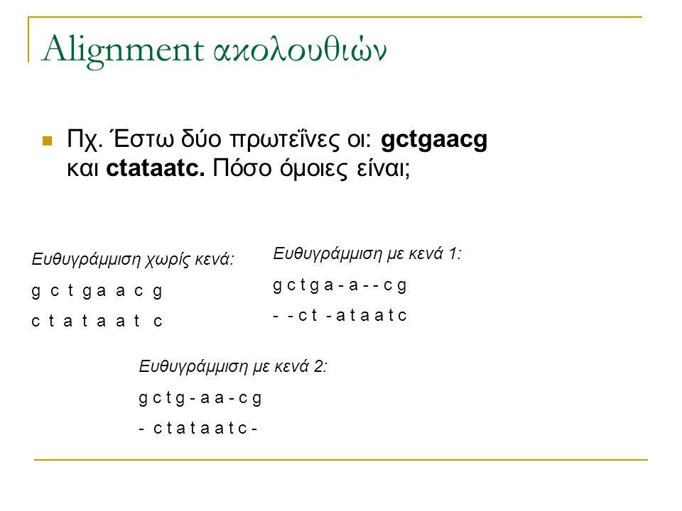 Alignment ακολουθιών Πχ. Έστω δύο πρωτεΐνες οι: gctgaacg και ctataatc. Πόσο όμοιες είναι; Ευθυγράμμιση χωρίς κενά: g c t g a a c g c t a t a a t c Ευθ