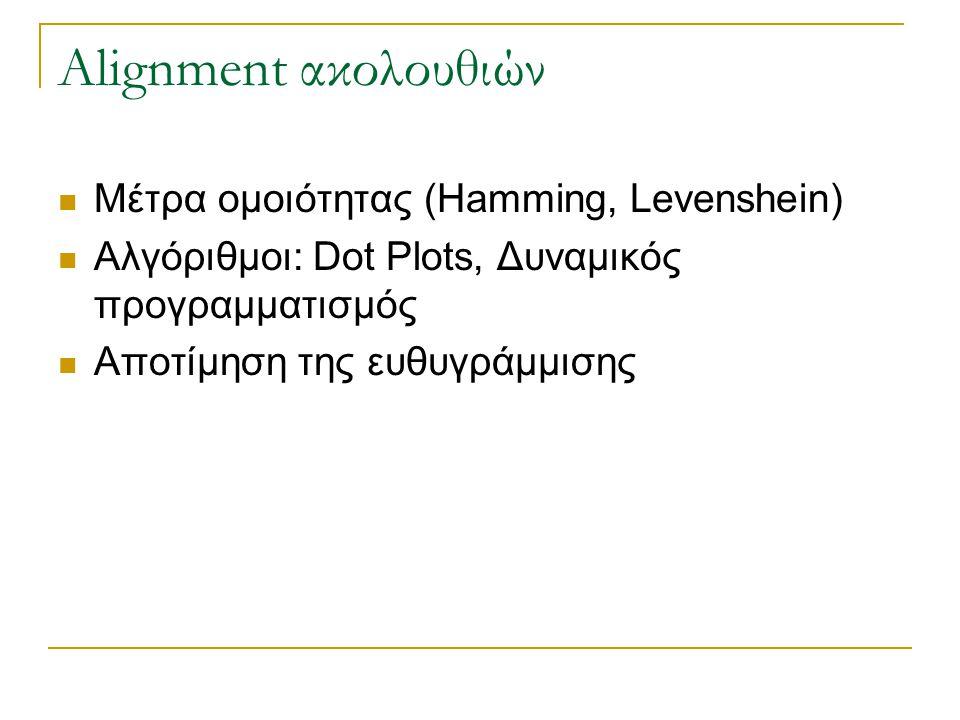 Alignment ακολουθιών Μέτρα ομοιότητας (Hamming, Levenshein) Αλγόριθμοι: Dot Plots, Δυναμικός προγραμματισμός Αποτίμηση της ευθυγράμμισης