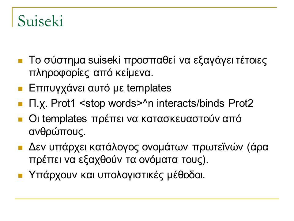 Suiseki Το σύστημα suiseki προσπαθεί να εξαγάγει τέτοιες πληροφορίες από κείμενα. Επιτυγχάνει αυτό με templates Π.χ. Prot1 ^n interacts/binds Prot2 Οι