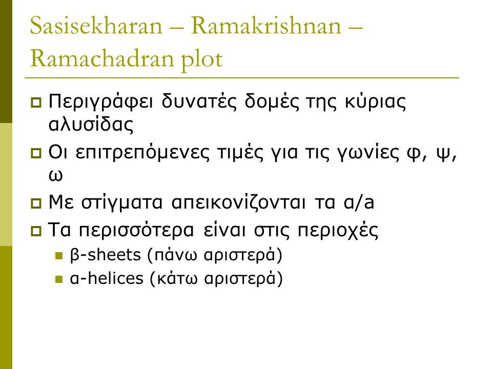 Sasisekharan – Ramakrishnan – Ramachadran plot  Περιγράφει δυνατές δομές της κύριας αλυσίδας  Oι επιτρεπόμενες τιμές για τις γωνίες φ, ψ, ω  Με στί