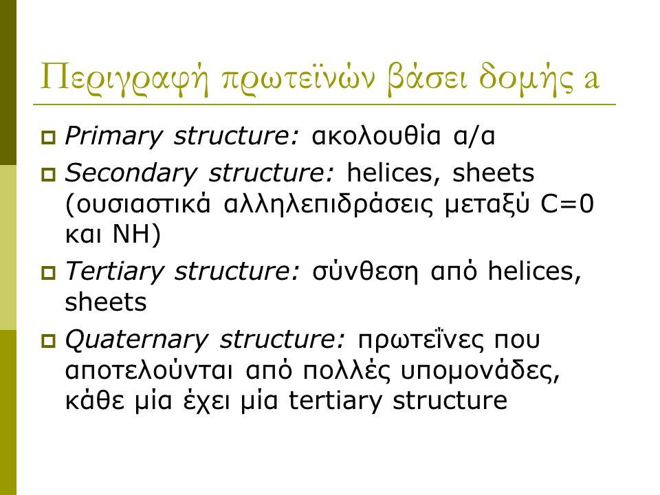 Περιγραφή πρωτεϊνών βάσει δομής a  Primary structure: ακολουθία α/α  Secondary structure: helices, sheets (ουσιαστικά αλληλεπιδράσεις μεταξύ C=0 και