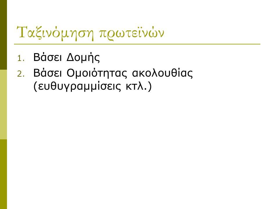 1. Βάσει Δομής 2. Βάσει Ομοιότητας ακολουθίας (ευθυγραμμίσεις κτλ.)
