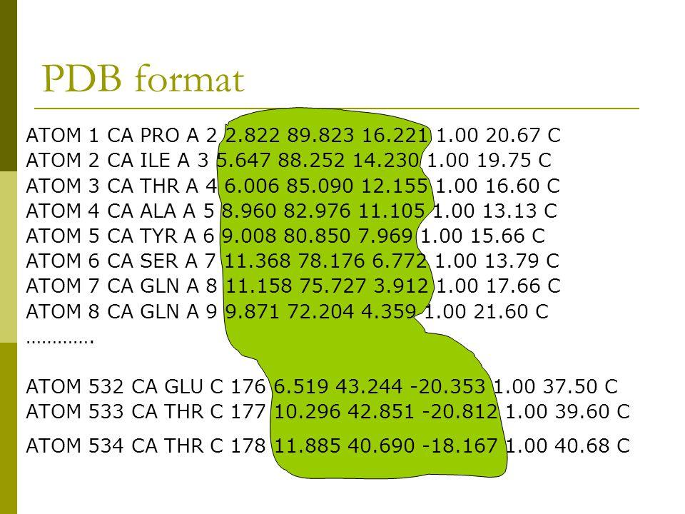 PDB format ATOM 1 CA PRO A 2 2.822 89.823 16.221 1.00 20.67 C ATOM 2 CA ILE A 3 5.647 88.252 14.230 1.00 19.75 C ATOM 3 CA THR A 4 6.006 85.090 12.155