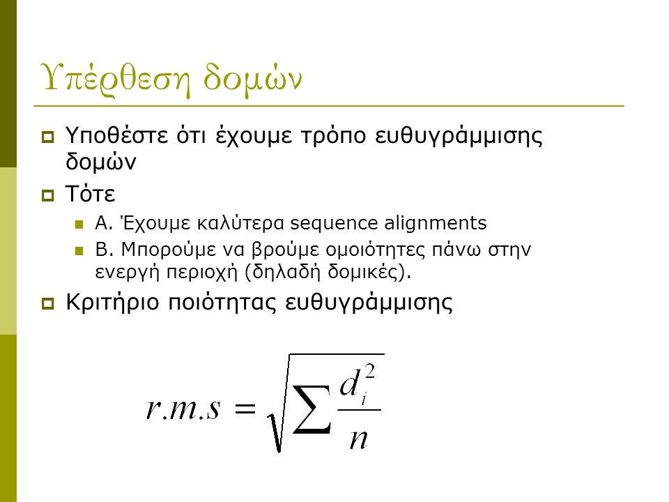 Υπέρθεση δομών  Υποθέστε ότι έχουμε τρόπο ευθυγράμμισης δομών  Τότε Α. Έχουμε καλύτερα sequence alignments B. Μπορούμε να βρούμε ομοιότητες πάνω στη
