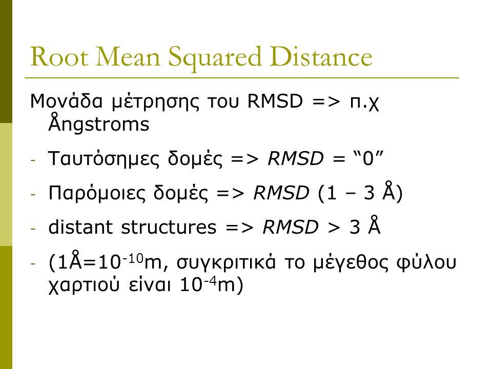 "Root Mean Squared Distance Μονάδα μέτρησης του RMSD => π.χ Ångstroms - Ταυτόσημες δομές => RMSD = ""0"" - Παρόμοιες δομές => RMSD (1 – 3 Å) - distant st"