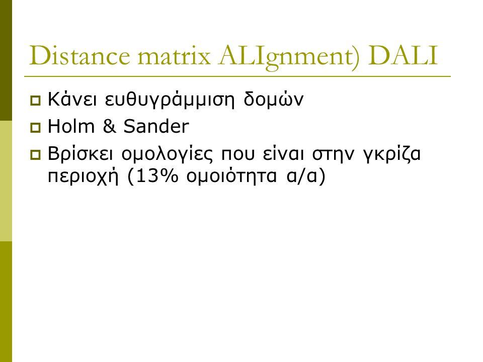 Distance matrix ALIgnment) DALI  Κάνει ευθυγράμμιση δομών  Holm & Sander  Βρίσκει ομολογίες που είναι στην γκρίζα περιοχή (13% ομοιότητα α/α)