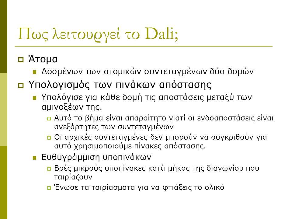 Πως λειτουργεί το Dali;  Άτομα Δοσμένων των ατομικών συντεταγμένων δύο δομών  Υπολογισμός των πινάκων απόστασης Υπολόγισε για κάθε δομή τις αποστάσε