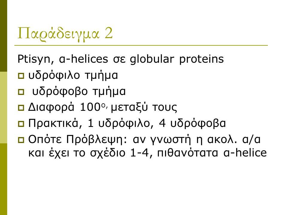 Παράδειγμα 2 Ptisyn, α-helices σε globular proteins  υδρόφιλο τμήμα  υδρόφοβο τμήμα  Διαφορά 100 ο, μεταξύ τους  Πρακτικά, 1 υδρόφιλο, 4 υδρόφοβα