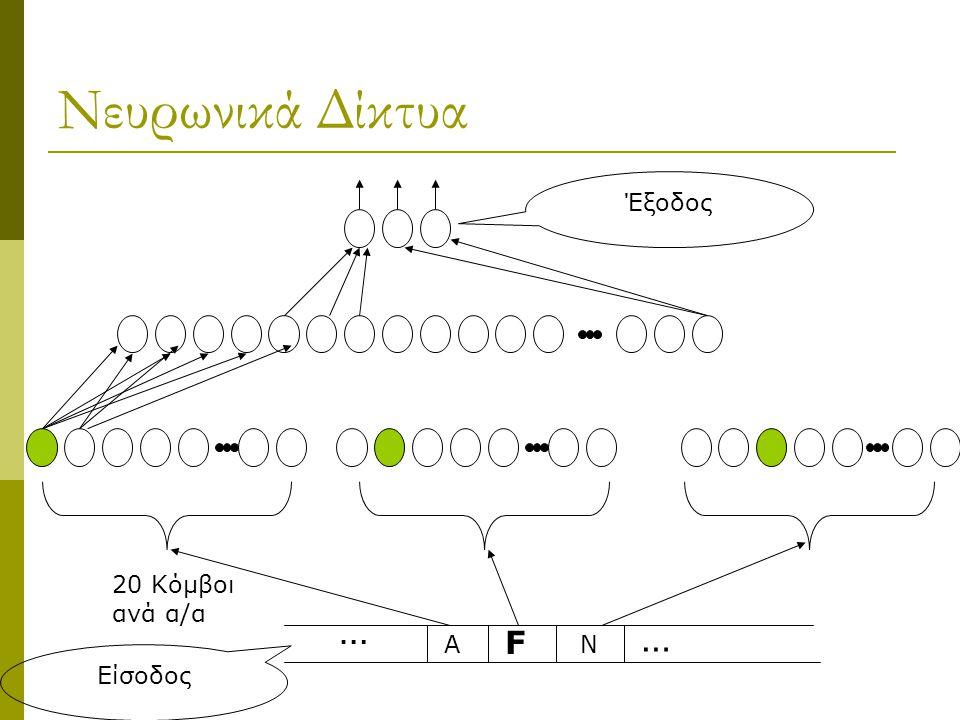 Νευρωνικά Δίκτυα 20 Κόμβοι ανά α/α AN F … … Έξοδος Είσοδος