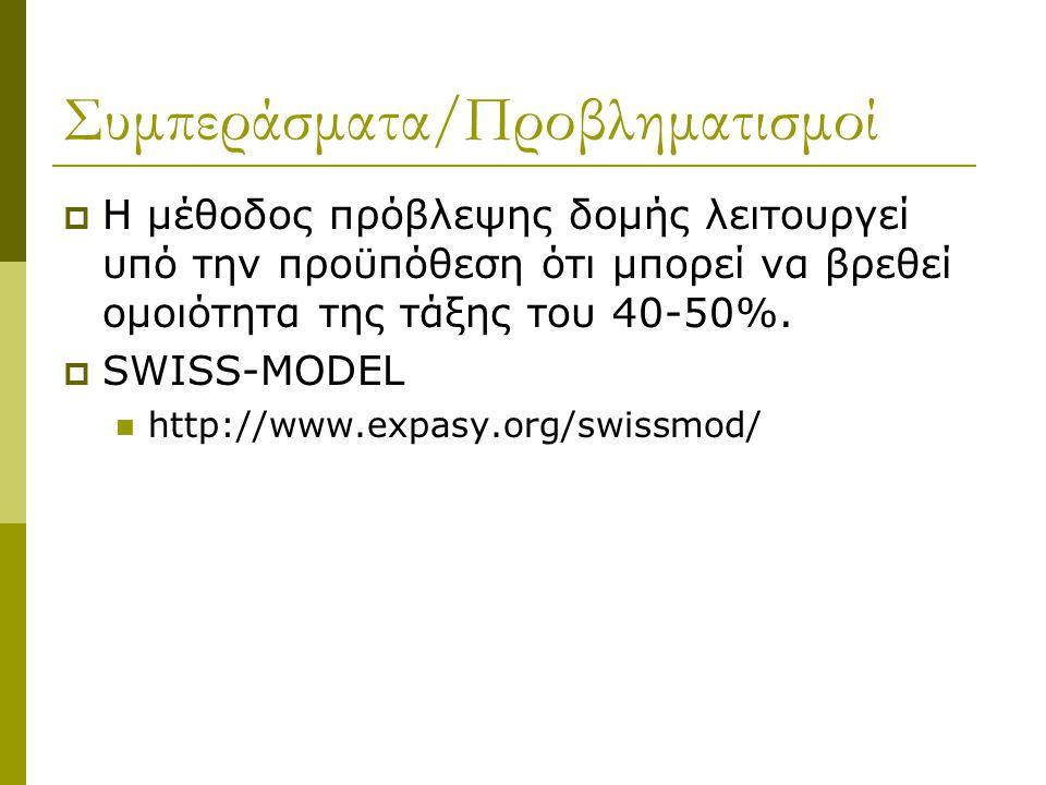 Συμπεράσματα/Προβληματισμοί  Η μέθοδος πρόβλεψης δομής λειτουργεί υπό την προϋπόθεση ότι μπορεί να βρεθεί ομοιότητα της τάξης του 40-50%.  SWISS-MOD