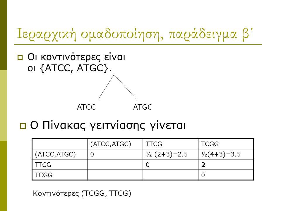 Ιεραρχική ομαδοποίηση, παράδειγμα β΄  Οι κοντινότερες είναι οι {ATCC, ATGC}. ATCCATGC  Ο Πίνακας γειτνίασης γίνεται (ATCC,ATGC)TTCGTCGG (ATCC,ATGC)0