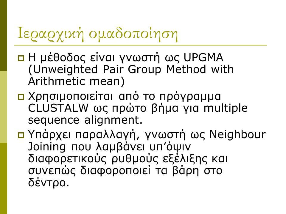 Ιεραρχική ομαδοποίηση  Η μέθοδος είναι γνωστή ως UPGMA (Unweighted Pair Group Method with Arithmetic mean)  Χρησιμοποιείται από το πρόγραμμα CLUSTALW ως πρώτο βήμα για multiple sequence alignment.