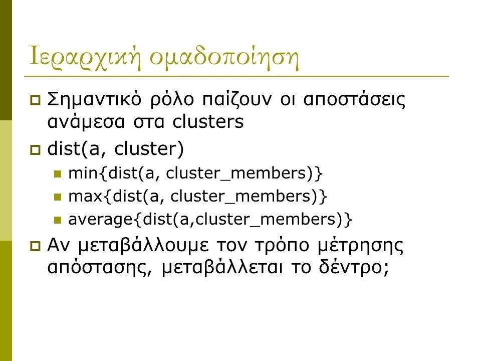 Ιεραρχική ομαδοποίηση  Σημαντικό ρόλο παίζουν οι αποστάσεις ανάμεσα στα clusters  dist(a, cluster) min{dist(a, cluster_members)} max{dist(a, cluster_members)} average{dist(a,cluster_members)}  Αν μεταβάλλουμε τον τρόπο μέτρησης απόστασης, μεταβάλλεται το δέντρο;