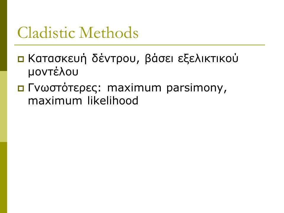 Cladistic Methods  Κατασκευή δέντρου, βάσει εξελικτικού μοντέλου  Γνωστότερες: maximum parsimony, maximum likelihood