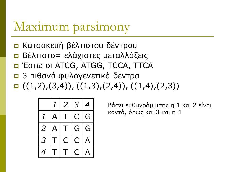 Maximum parsimony  Κατασκευή βέλτιστου δέντρου  Βέλτιστο= ελάχιστες μεταλλάξεις  Έστω οι ATCG, ATGG, TCCA, TTCA  3 πιθανά φυλογενετικά δέντρα  ((1,2),(3,4)), ((1,3),(2,4)), ((1,4),(2,3)) 1234 1ATCG 2ATGG 3TCCA 4TTCA Βάσει ευθυγράμμισης η 1 και 2 είναι κοντά, όπως και 3 και η 4