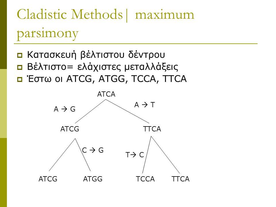 Cladistic Methods| maximum parsimony  Κατασκευή βέλτιστου δέντρου  Βέλτιστο= ελάχιστες μεταλλάξεις  Έστω οι ATCG, ATGG, TCCA, TTCA ATCGTTCA ATCG ATGG TCCA TTCA ATCA A  T A  G C  G T  C