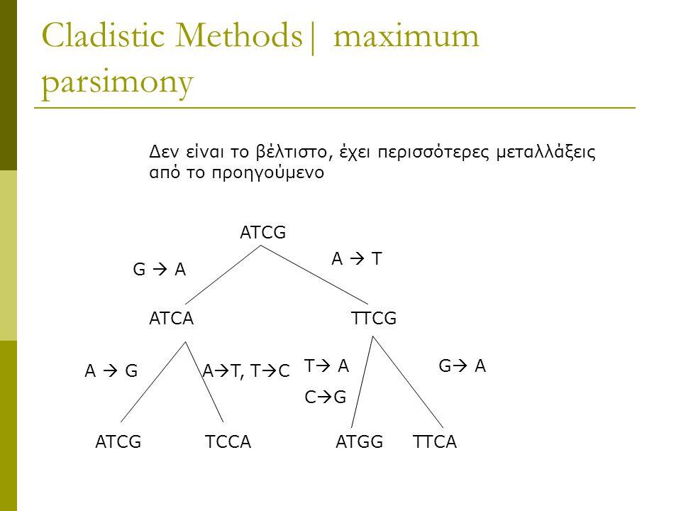 Cladistic Methods| maximum parsimony ATCA TTCG ATCG TCCA ATGG TTCA ATCG A  T G  A A  T, T  C T  A C  G A  G G  A Δεν είναι το βέλτιστο, έχει περισσότερες μεταλλάξεις από το προηγούμενο