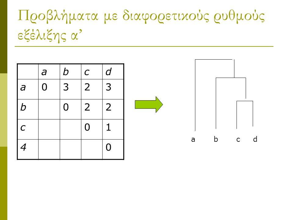 Προβλήματα με διαφορετικούς ρυθμούς εξέλιξης α' abcd a0323 b022 c01 40 a b c d