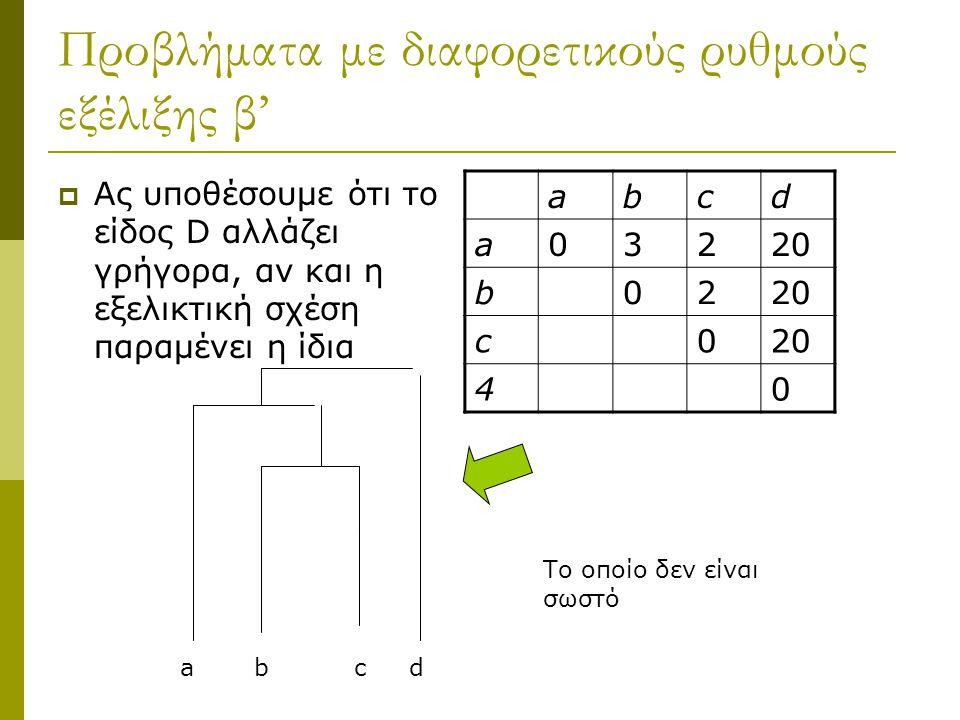 Προβλήματα με διαφορετικούς ρυθμούς εξέλιξης β'  Aς υποθέσουμε ότι το είδος D αλλάζει γρήγορα, αν και η εξελικτική σχέση παραμένει η ίδια abcd a03220 b022020 c0 40 a b c d Το οποίο δεν είναι σωστό