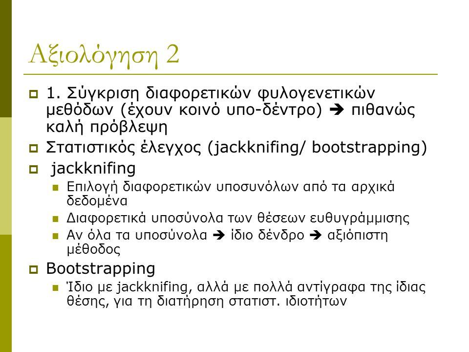 Αξιολόγηση 2  1. Σύγκριση διαφορετικών φυλογενετικών μεθόδων (έχουν κοινό υπο-δέντρο)  πιθανώς καλή πρόβλεψη  Στατιστικός έλεγχος (jackknifing/ boo