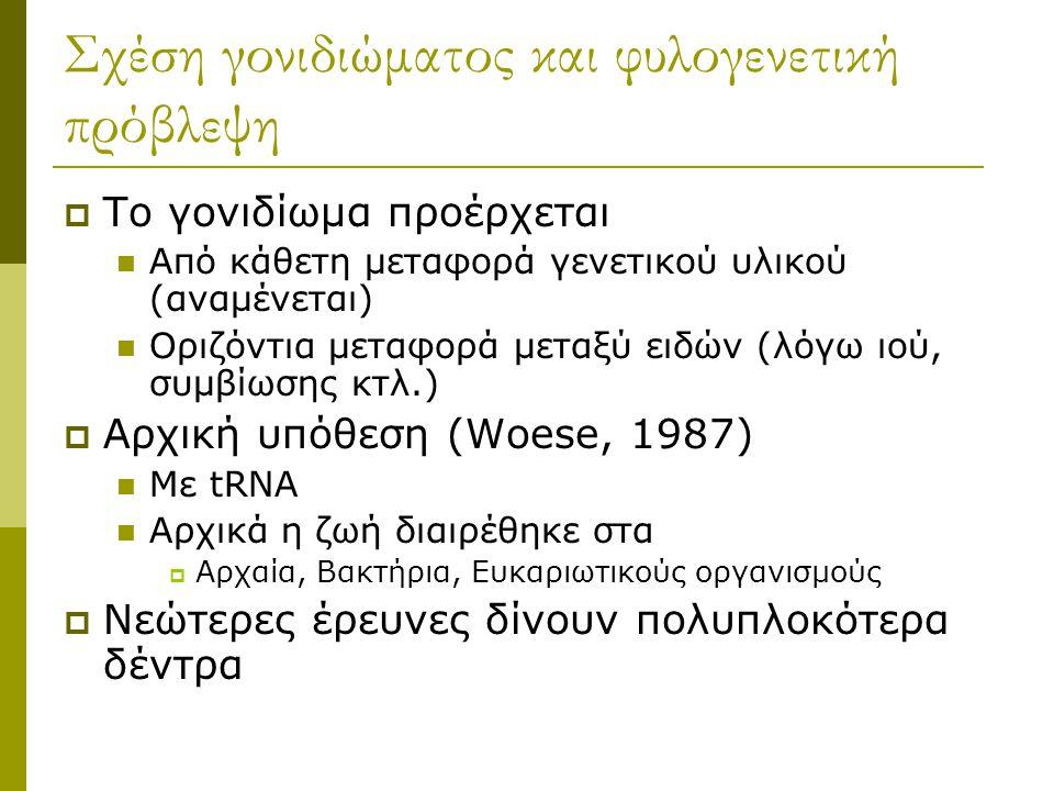 Σχέση γονιδιώματος και φυλογενετική πρόβλεψη  Το γονιδίωμα προέρχεται Από κάθετη μεταφορά γενετικού υλικού (αναμένεται) Οριζόντια μεταφορά μεταξύ ειδών (λόγω ιού, συμβίωσης κτλ.)  Αρχική υπόθεση (Woese, 1987) Με tRNA Αρχικά η ζωή διαιρέθηκε στα  Αρχαία, Βακτήρια, Ευκαριωτικούς οργανισμούς  Νεώτερες έρευνες δίνουν πολυπλοκότερα δέντρα