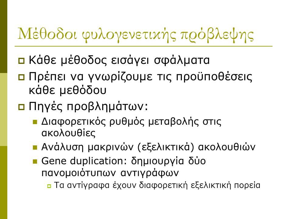 Μέθοδοι φυλογενετικής πρόβλεψης  Κάθε μέθοδος εισάγει σφάλματα  Πρέπει να γνωρίζουμε τις προϋποθέσεις κάθε μεθόδου  Πηγές προβλημάτων: Διαφορετικός ρυθμός μεταβολής στις ακολουθίες Ανάλυση μακρινών (εξελικτικά) ακολουθιών Gene duplication: δημιουργία δύο πανομοιότυπων αντιγράφων  Τα αντίγραφα έχουν διαφορετική εξελικτική πορεία