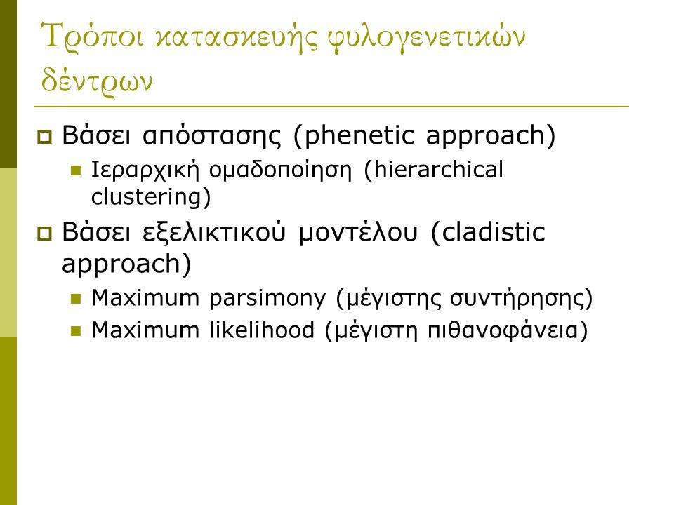 Τρόποι κατασκευής φυλογενετικών δέντρων  Βάσει απόστασης (phenetic approach) Ιεραρχική ομαδοποίηση (hierarchical clustering)  Βάσει εξελικτικού μοντέλου (cladistic approach) Maximum parsimony (μέγιστης συντήρησης) Maximum likelihood (μέγιστη πιθανοφάνεια)