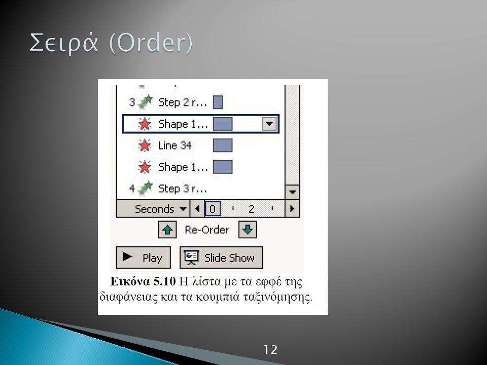 11  Effect Options.. (Δεξί κλικ πάνω σε ένα effect κίνησης)  Eπιλογές εισαγωγής ήχου, ενέργειας μετά την ολοκλήρωση του εφφέ κίνησης και πως θα χειρ