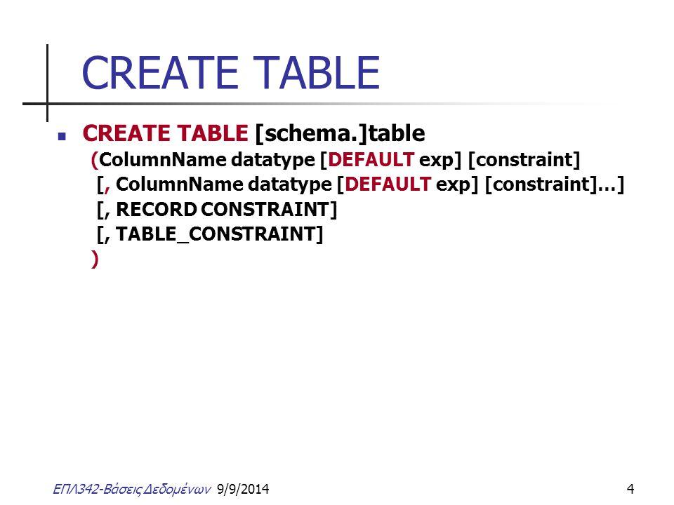 ΕΠΛ342-Βάσεις Δεδομένων 9/9/20145 CREATE TABLE CREATE TABLE student (student_id number(10) not null, name varchar2(60) not null, date_of_birth date, CONSTRAINT student_pk PRIMARY KEY (Student_id)) ή αλλιώς CREATE TABLE student (student_id number(10) not null CONSTRAINT student_pk PRIMARY KEY, name varchar2(120) not null, date_of_birth date)