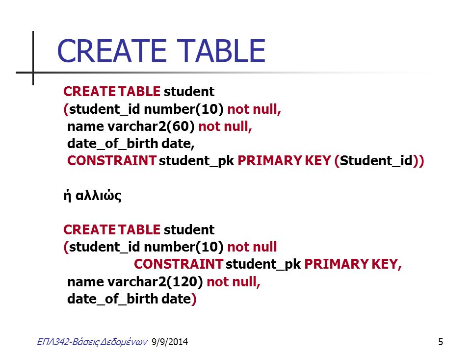 ΕΠΛ342-Βάσεις Δεδομένων 9/9/20145 CREATE TABLE CREATE TABLE student (student_id number(10) not null, name varchar2(60) not null, date_of_birth date, CONSTRAINT student_pk PRIMARY KEY (Student_id)) ή αλλιώς CREATE TABLE student (student_id number(10) not null CONSTRAINT student_pk PRIMARY KEY, name varchar2(120) not null, date_of_birth date)