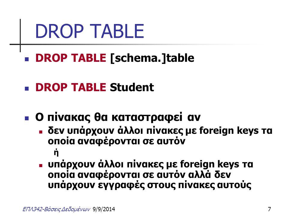 ΕΠΛ342-Βάσεις Δεδομένων 9/9/20148 ALTER TABLE ALTER TABLE [schema.]table ([ADD Column], [MODIFY Column Datatype], [DROP Column], [RENAME COLUMN Column TO NewColumn], [ADD CONSTRAINT Constraint_name Constraint_Condition], [DROP CONSTRAINT Constraint_name], [DISABLE CONSTRAINT Constraint_name], [ENABLE CONSTRAINT Constraint_name], )