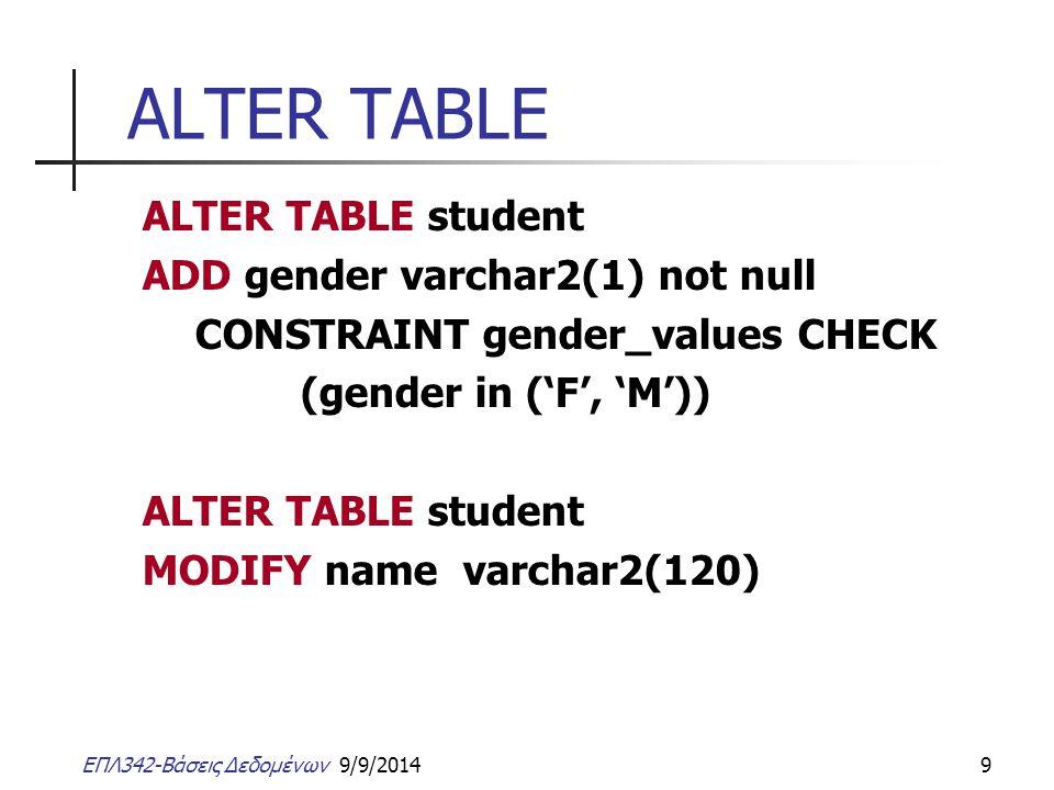 ΕΠΛ342-Βάσεις Δεδομένων 9/9/201410 ALTER TABLE ALTER TABLE student RENAME COLUMN Name TO FName ALTER TABLE student DROP COLUMN Date_of_Birth