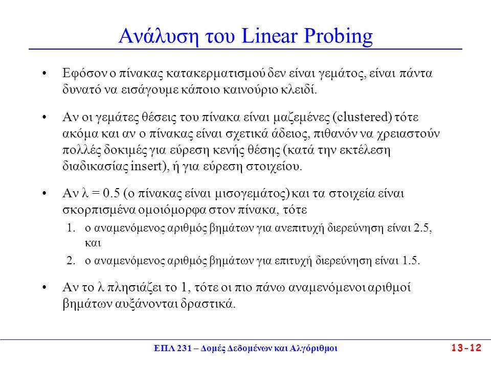 ΕΠΛ 231 – Δομές Δεδομένων και Αλγόριθμοι13-13 Δευτεροβάθμια αναζήτηση ανοικτής διεύθυνσης Quadratic Probing.