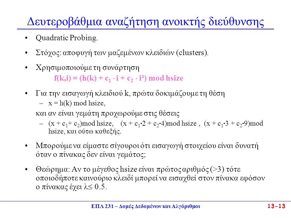 ΕΠΛ 231 – Δομές Δεδομένων και Αλγόριθμοι13-14 Παράδειγμα Παράδειγμα: hsize = 11, εισαγωγή με c 1 =0, c 2 =1.