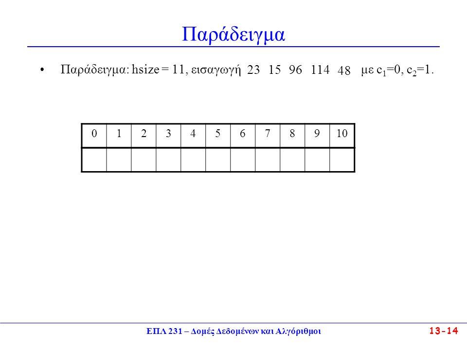 ΕΠΛ 231 – Δομές Δεδομένων και Αλγόριθμοι13-15 Άλλες Τεχνικές Κατακερματισμού 1.Αναζήτηση με διπλό κατακερματισμό ανοικτής διεύθυνσης (double hashing) Σε περίπτωση αρχικής αποτυχίας εισαγωγής/εύρεσης στοιχείου οι θέσεις που επιλέγουμε για να διερευνήσουμε στη συνέχεια (probe sequence) είναι ανεξάρτητες από την πρώτη.