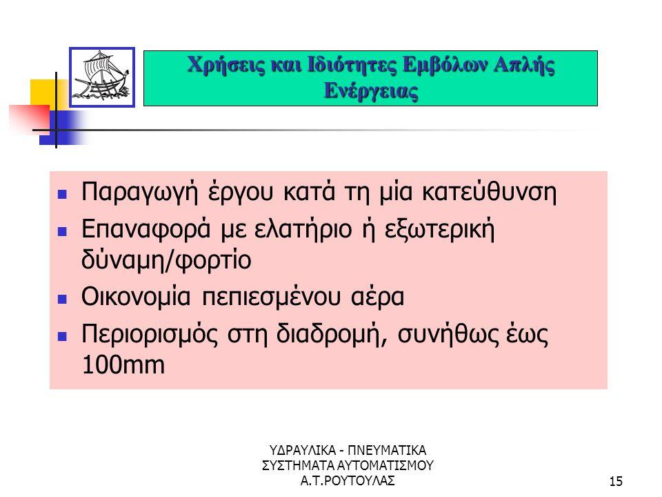 ΥΔΡΑΥΛΙΚΑ - ΠΝΕΥΜΑΤΙΚΑ ΣΥΣΤΗΜΑΤΑ ΑΥΤΟΜΑΤΙΣΜΟΥ Α.Τ.ΡΟΥΤΟΥΛΑΣ14 Διάγραμμα Υπολογισμού Δύναμης Εμβόλων